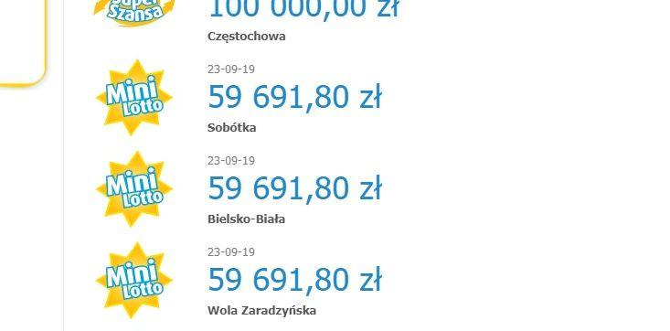 Wysoka wygrana w Mini Lotto w Bielsku-Białej
