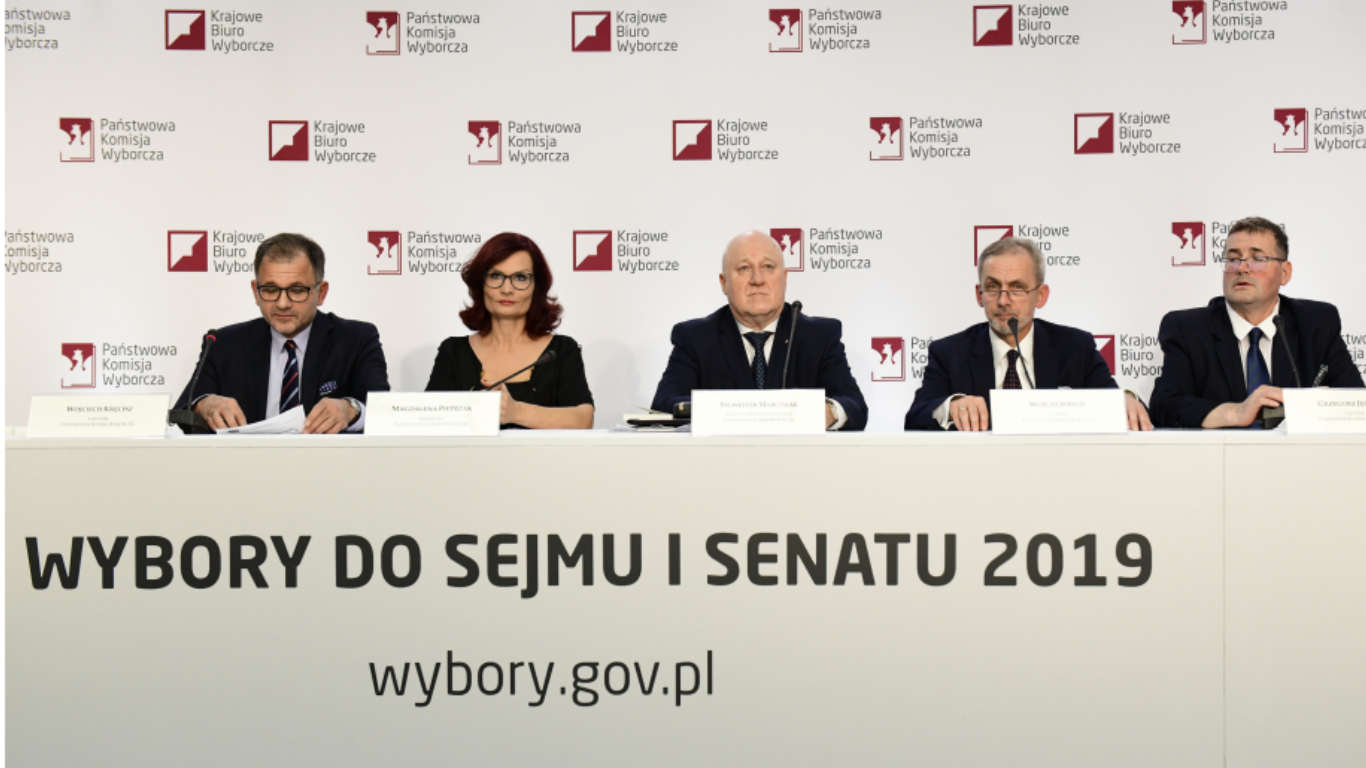 PiS miażdży rywali o prawie połowę głosów
