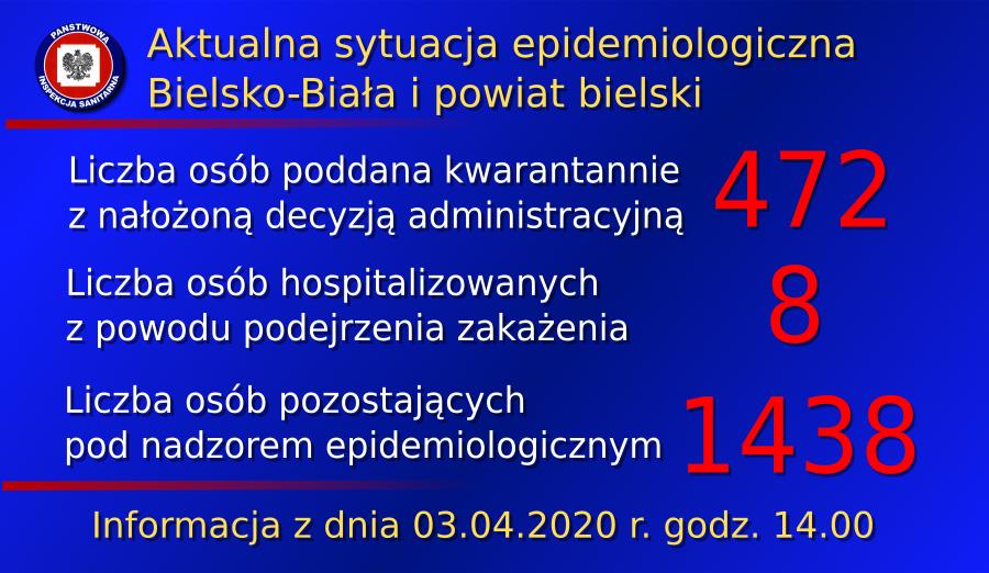 Powiat bielski: mniej osób na kwarantannie i objętych nadzorem epidemiologicznym [AKTUALIZACJA]