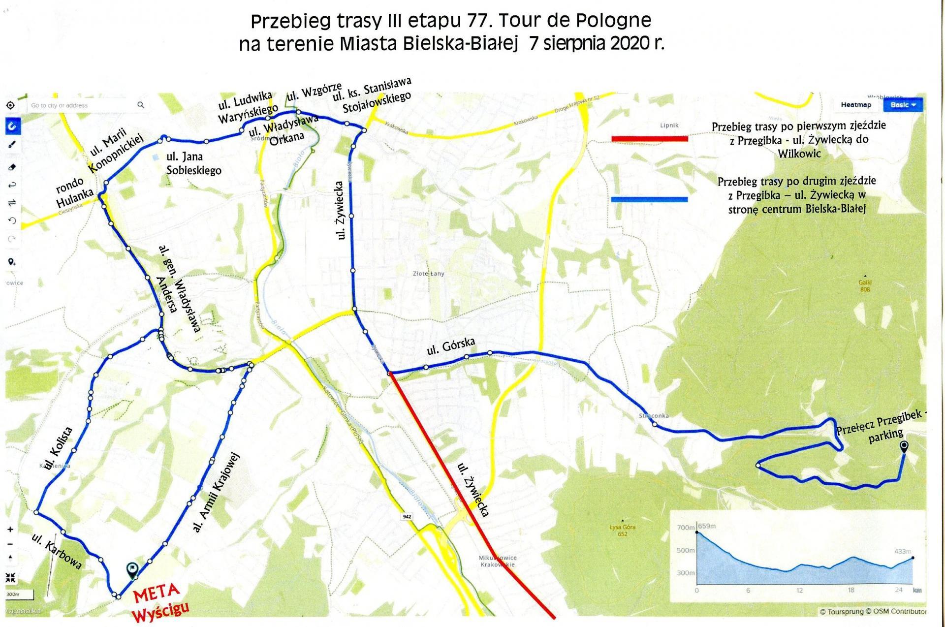 Tour de Pologne 2020 przemknie ulicami Bialska-Bialej