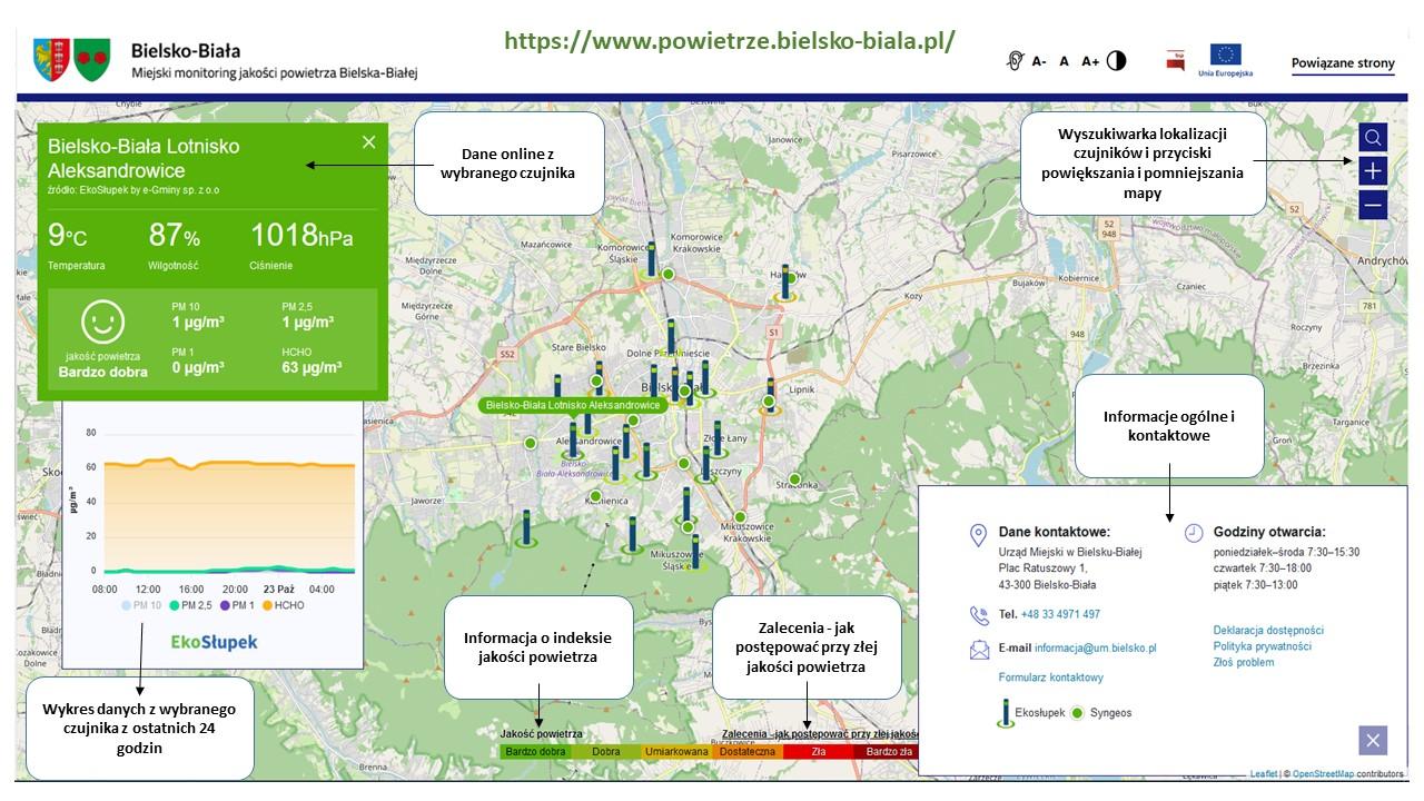 Można sprawdzić jakość powietrza w Bielsku-Białej. Uruchomiono sieć czujników