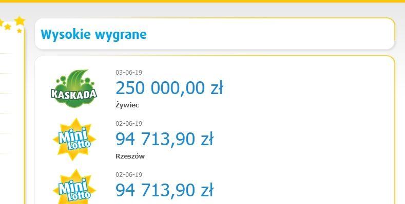 Główna wygrana w Kaskadzie w Żywcu. Ćwierć miliona!